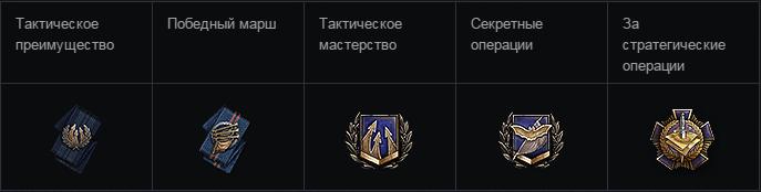 Награды ладдер WOT.png